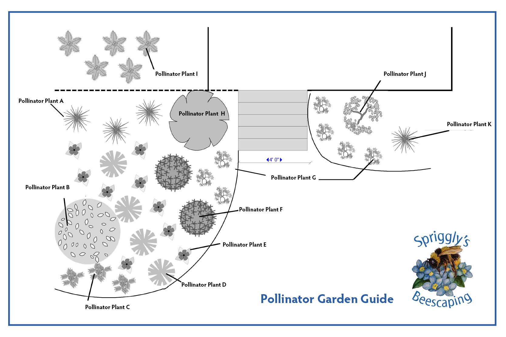 pollinator garden guide design